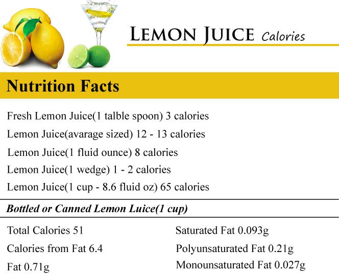 Will Lemon Water Break My Fast?